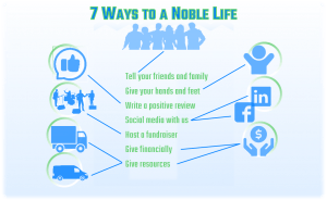 7 Ways to a Noble Life - Noble Life Outreach