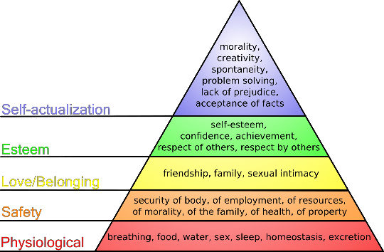 Exploring The Science Behind It - Maslow's Hierarchy Of Needs 01a